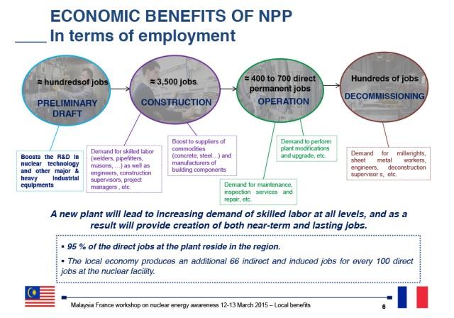 NNP-jobs